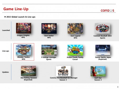 Com2uS releases Q2 2015 earning details, touches on future plans for Android including a new RPG